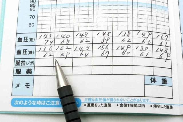 血圧の記録