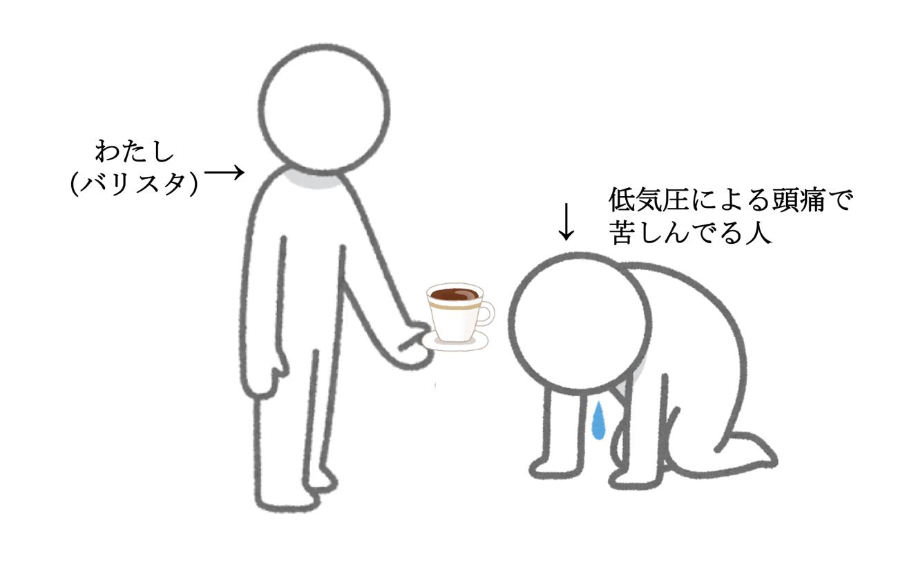 やっぱりコーヒーを手渡すほうが良さそう