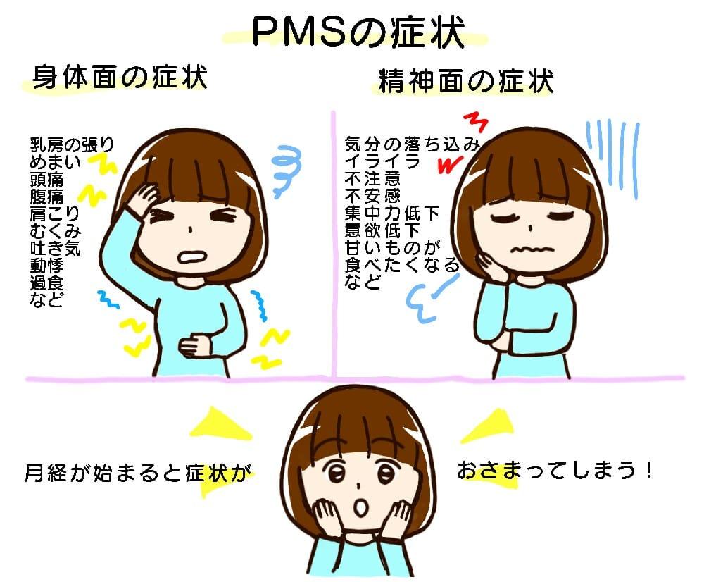 PMSの症状