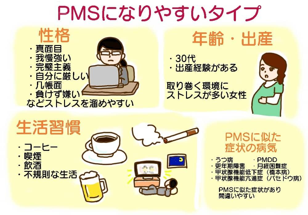 PMSになりやすいタイプの人がいる