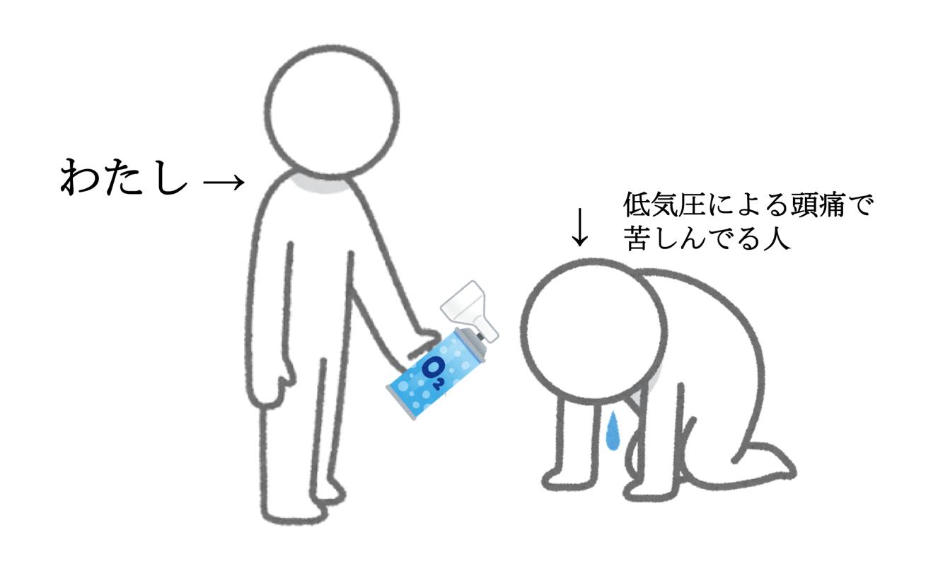 低気圧による頭痛で苦しむ人にはスッと酸素ボンベを手渡す